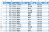 Excelの「テーブル」は超スグレモノ 見やすさ、使いやすさ100点の表に一瞬で変わる!