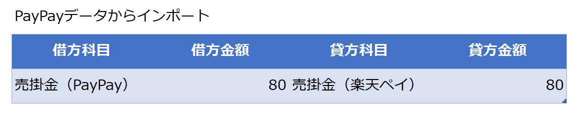 スクリーンショット 2020 03 11 20 24 53