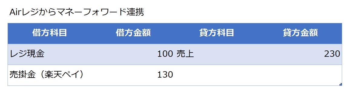 スクリーンショット 2020 03 11 20 24 45