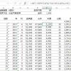 借入金の返済表をExcelで作ってみるメリット データ活用 ExcelのスキルUP